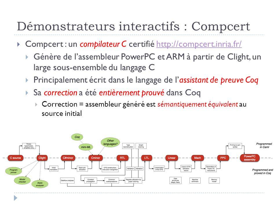 Démonstrateurs interactifs : Compcert Compcert : un compilateur C certifié http://compcert.inria.fr/http://compcert.inria.fr/ Génère de lassembleur Po