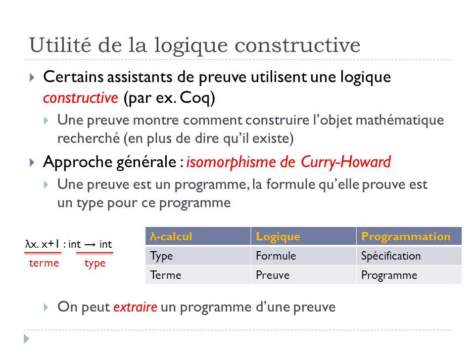 Utilité de la logique constructive Certains assistants de preuve utilisent une logique constructive (par ex. Coq) Une preuve montre comment construire