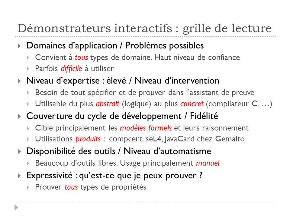 Démonstrateurs interactifs : grille de lecture Domaines dapplication / Problèmes possibles Convient à tous types de domaine. Haut niveau de confiance