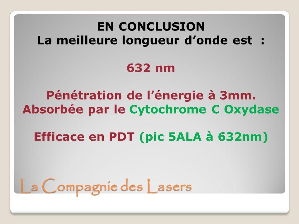 La Compagnie des Lasers EN CONCLUSION La meilleure longueur donde est : 632 nm Pénétration de lénergie à 3mm. Absorbée par le Cytochrome C Oxydase Eff