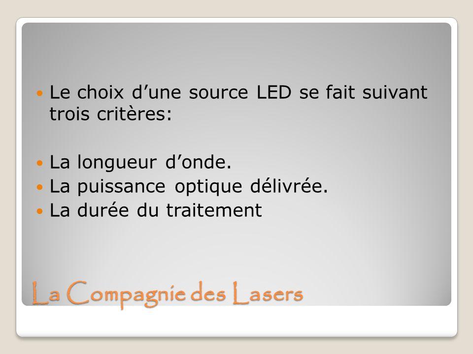 Le choix dune source LED se fait suivant trois critères: La longueur donde. La puissance optique délivrée. La durée du traitement