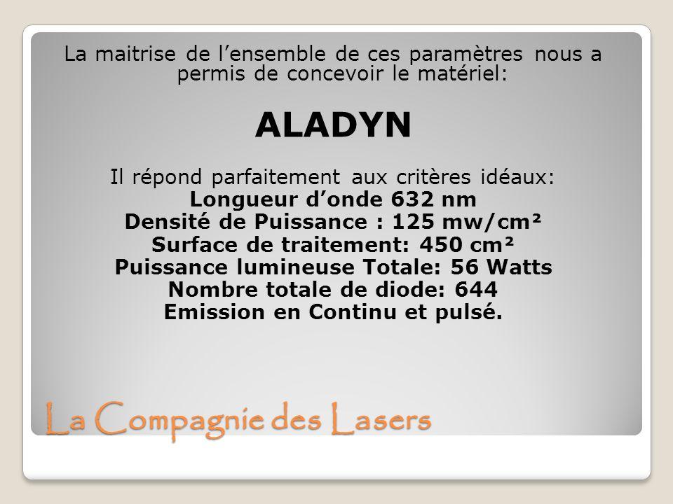 La Compagnie des Lasers La maitrise de lensemble de ces paramètres nous a permis de concevoir le matériel: ALADYN Il répond parfaitement aux critères