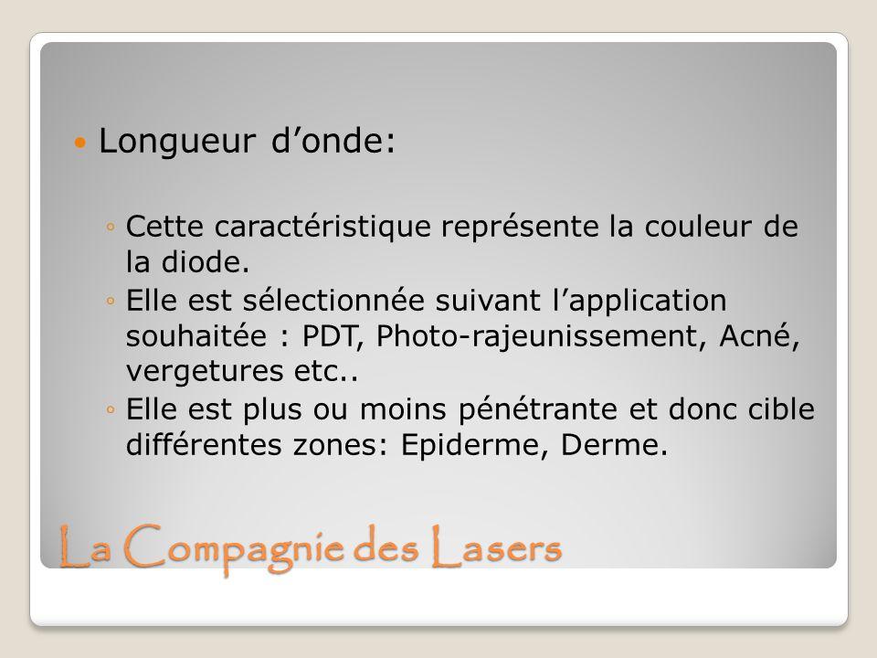 La Compagnie des Lasers Longueur donde: Cette caractéristique représente la couleur de la diode. Elle est sélectionnée suivant lapplication souhaitée
