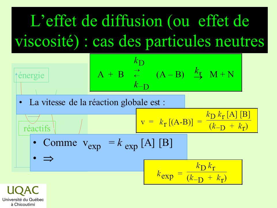réactifs produits énergie temps Leffet de diffusion (ou effet de viscosité) : cas des particules neutres Comme v exp = k exp [A] [B] La vitesse de la