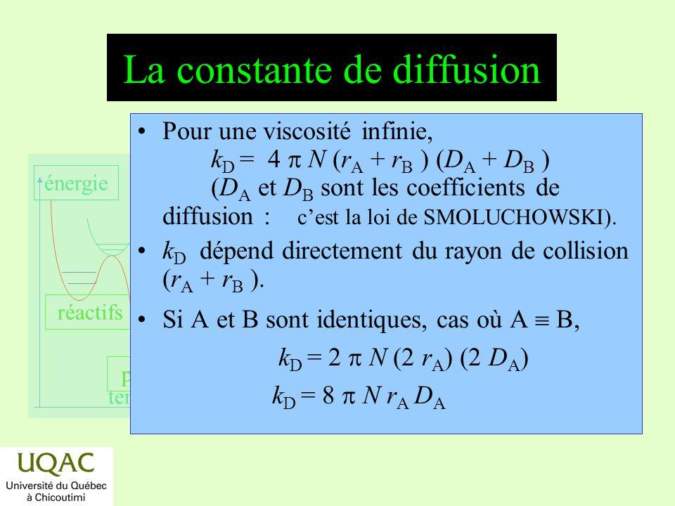 réactifs produits énergie temps La constante de diffusion Pour une viscosité infinie, k D = 4 N (r A + r B ) (D A + D B ) (D A et D B sont les coeffic