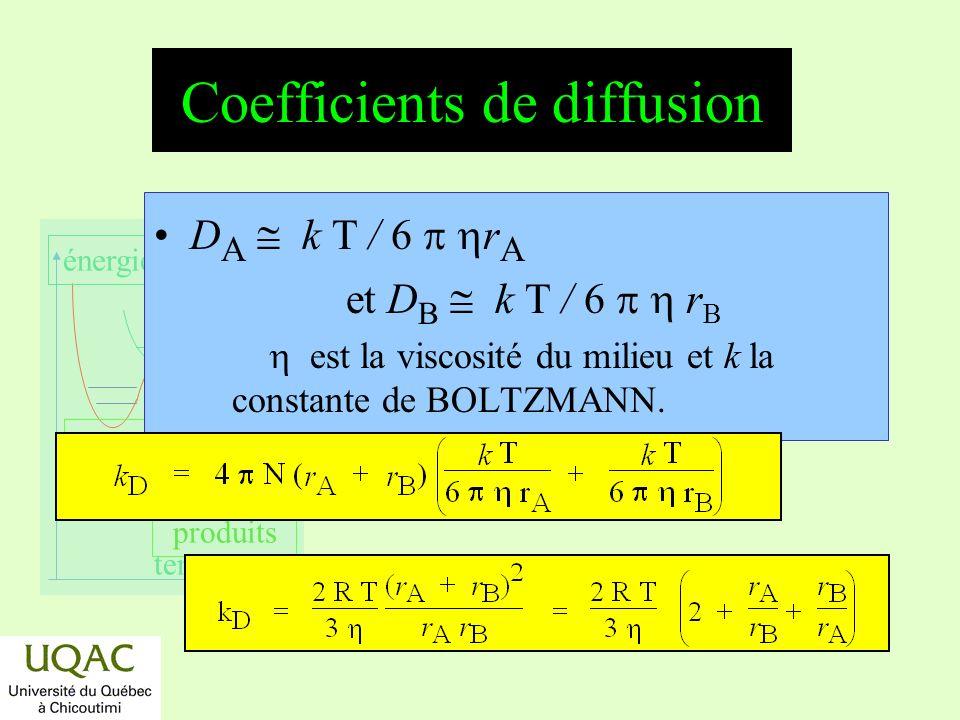 réactifs produits énergie temps Coefficients de diffusion D A k T / 6 r A et D B k T / 6 r B est la viscosité du milieu et k la constante de BOLTZMANN