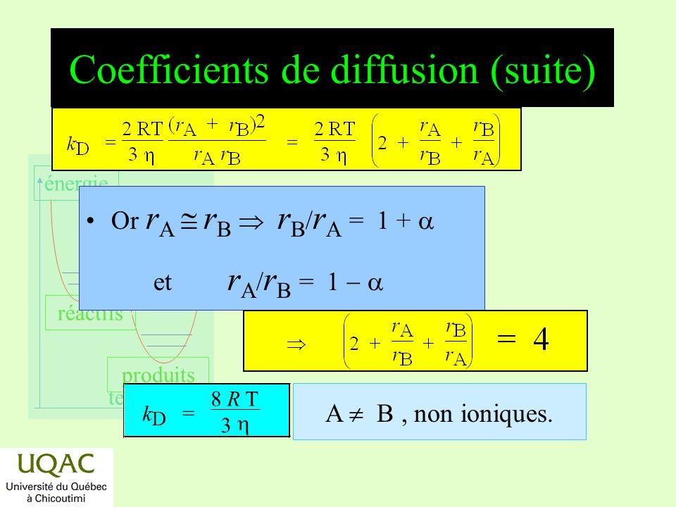 réactifs produits énergie temps Coefficients de diffusion (suite) Or r A r B r B / r A = 1 + et r A / r B = 1 A B, non ioniques. k D = 8 R T 3