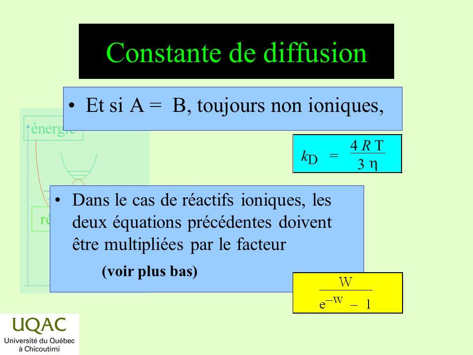réactifs produits énergie temps Constante de diffusion Et si A = B, toujours non ioniques, Dans le cas de réactifs ioniques, les deux équations précéd