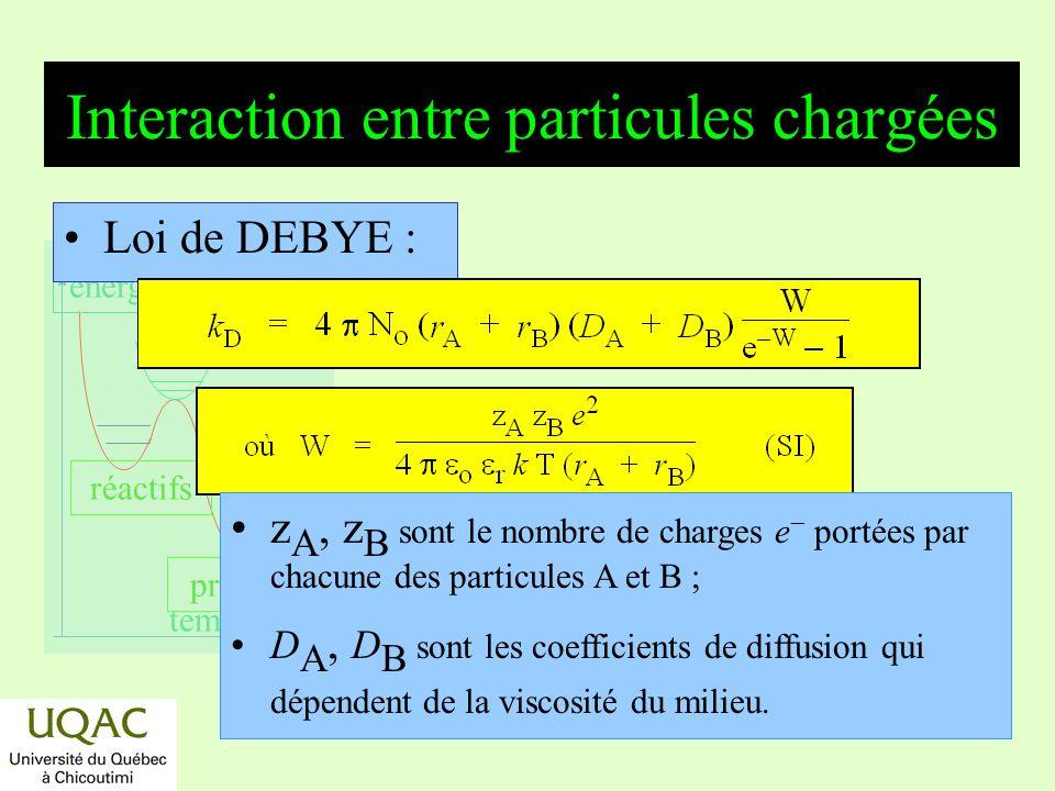 réactifs produits énergie temps Interaction entre particules chargées Loi de DEBYE : z A, z B sont le nombre de charges e portées par chacune des part