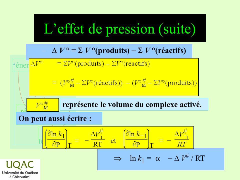 réactifs produits énergie temps Leffet de pression (suite) – V ° = V °(produits) V °(réactifs) ln k 1 = V # / RT On peut aussi écrire : représente le