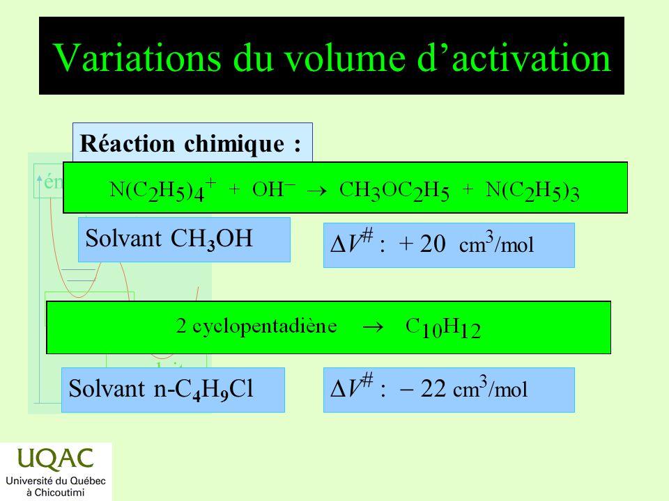 réactifs produits énergie temps Variations du volume dactivation Réaction chimique : Solvant CH 3 OH V # ( cm 3 /mol ) : + 8,5Solvant H 2 O V # ( cm 3