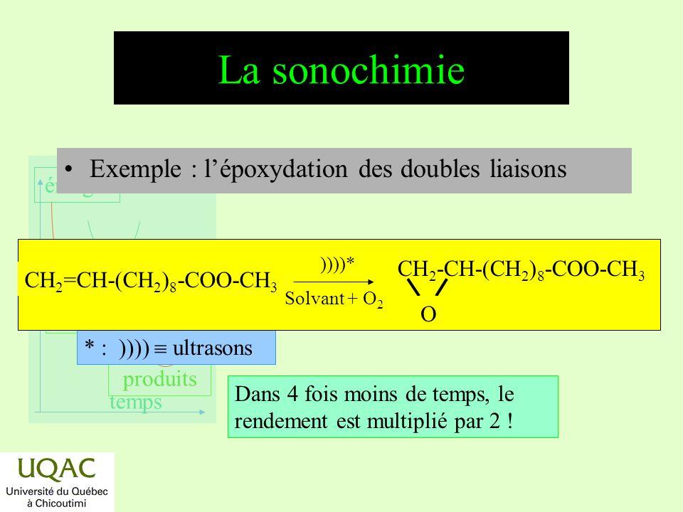 réactifs produits énergie temps Exemple : lépoxydation des doubles liaisons Dans 4 fois moins de temps, le rendement est multiplié par 2 ! * : )))) ul