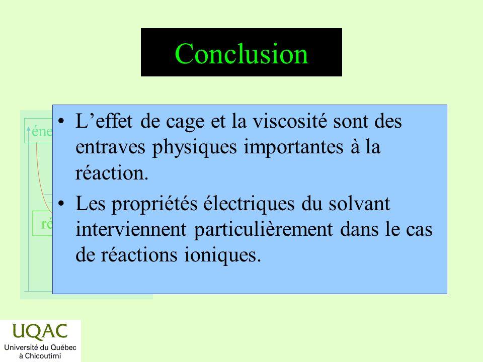 réactifs produits énergie temps Conclusion Leffet de cage et la viscosité sont des entraves physiques importantes à la réaction. Les propriétés électr