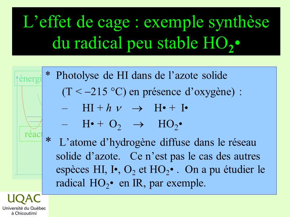 réactifs produits énergie temps Leffet de cage : exemple synthèse du radical peu stable HO 2 *Photolyse de HI dans de lazote solide (T < 215 °C) en pr