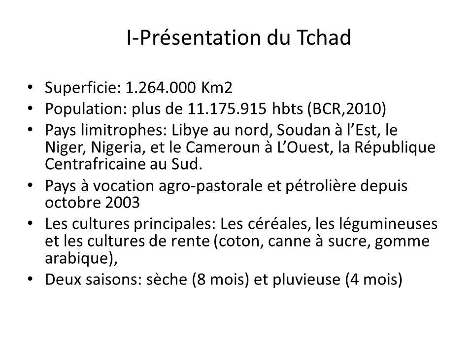 I-Présentation du Tchad Superficie: 1.264.000 Km2 Population: plus de 11.175.915 hbts (BCR,2010) Pays limitrophes: Libye au nord, Soudan à lEst, le Ni