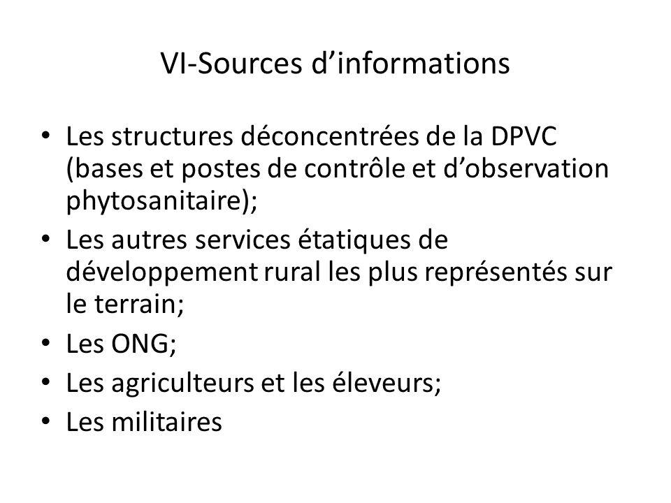 VI-Sources dinformations Les structures déconcentrées de la DPVC (bases et postes de contrôle et dobservation phytosanitaire); Les autres services éta