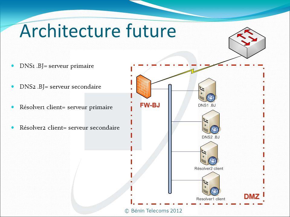 © Bénin Telecoms 2012 Architecture future DNS1.BJ= serveur primaire DNS2.BJ= serveur secondaire Résolver1 client= serveur primaire Résolver2 client= s
