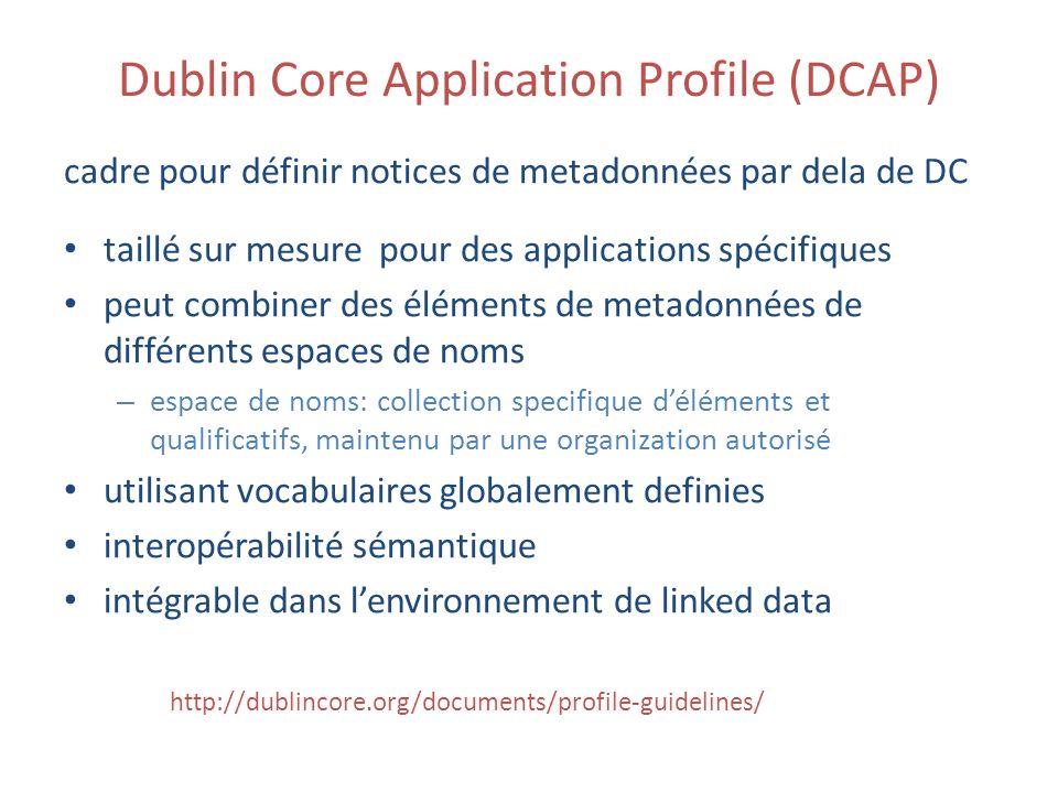 Dublin Core Application Profile (DCAP) cadre pour définir notices de metadonnées par dela de DC taillé sur mesure pour des applications spécifiques peut combiner des éléments de metadonnées de différents espaces de noms – espace de noms: collection specifique déléments et qualificatifs, maintenu par une organization autorisé utilisant vocabulaires globalement definies interopérabilité sémantique intégrable dans lenvironnement de linked data http://dublincore.org/documents/profile-guidelines/