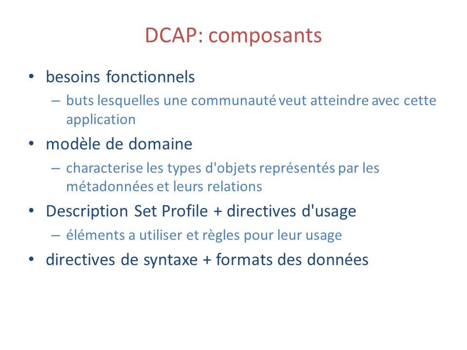 DCAP: composants besoins fonctionnels – buts lesquelles une communauté veut atteindre avec cette application modèle de domaine – characterise les types d objets représentés par les métadonnées et leurs relations Description Set Profile + directives d usage – éléments a utiliser et règles pour leur usage directives de syntaxe + formats des données