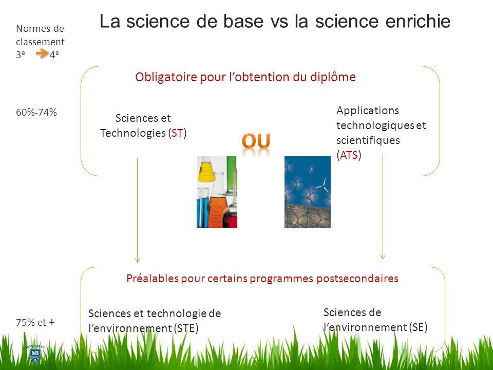 La science de base vs la science enrichie Sciences et technologie de lenvironnement (STE) Sciences de lenvironnement (SE) Préalables pour certains pro