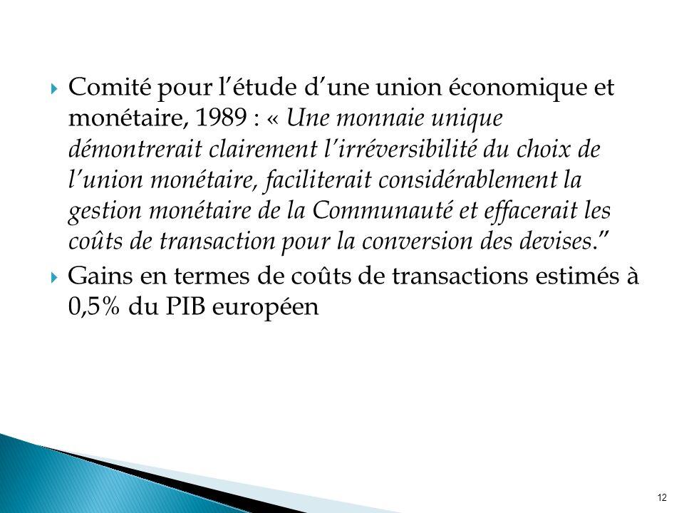 Comité pour létude dune union économique et monétaire, 1989 : « Une monnaie unique démontrerait clairement lirréversibilité du choix de lunion monétaire, faciliterait considérablement la gestion monétaire de la Communauté et effacerait les coûts de transaction pour la conversion des devises.