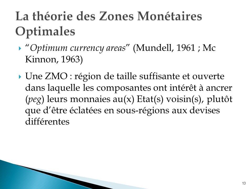 Optimum currency areas (Mundell, 1961 ; Mc Kinnon, 1963) Une ZMO : région de taille suffisante et ouverte dans laquelle les composantes ont intérêt à ancrer ( peg ) leurs monnaies au(x) Etat(s) voisin(s), plutôt que dêtre éclatées en sous-régions aux devises différentes 13