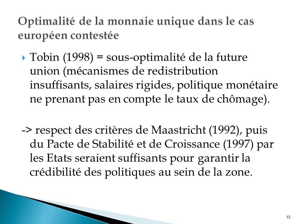 Tobin (1998) = sous-optimalité de la future union (mécanismes de redistribution insuffisants, salaires rigides, politique monétaire ne prenant pas en compte le taux de chômage).