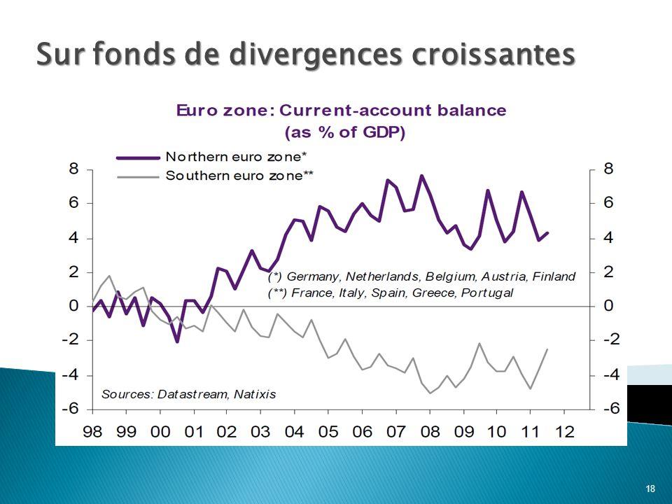 18 Sur fonds de divergences croissantes