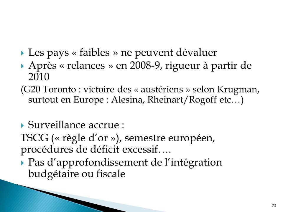 23 Les pays « faibles » ne peuvent dévaluer Après « relances » en 2008-9, rigueur à partir de 2010 (G20 Toronto : victoire des « austériens » selon Krugman, surtout en Europe : Alesina, Rheinart/Rogoff etc…) Surveillance accrue : TSCG (« règle dor »), semestre européen, procédures de déficit excessif….