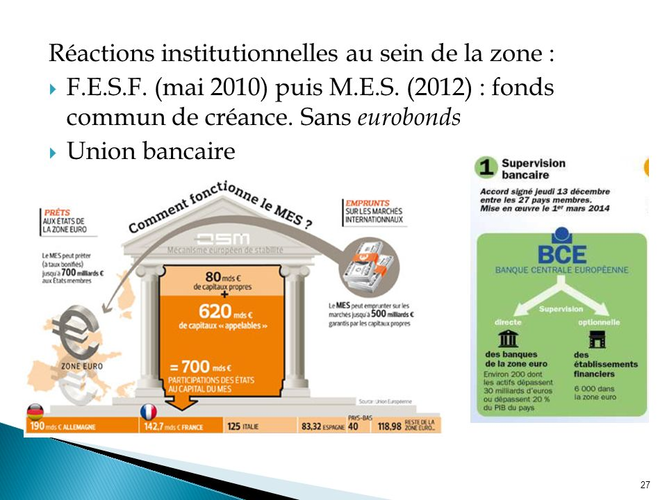 Réactions institutionnelles au sein de la zone : F.E.S.F.