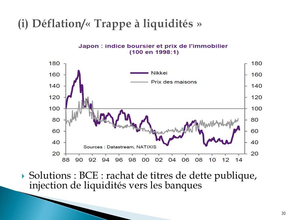 Solutions : BCE : rachat de titres de dette publique, injection de liquidités vers les banques 30