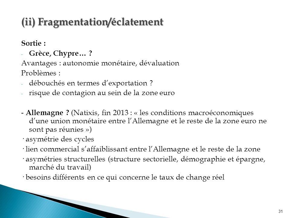 (ii) Fragmentation/éclatement Sortie : - Grèce, Chypre… .