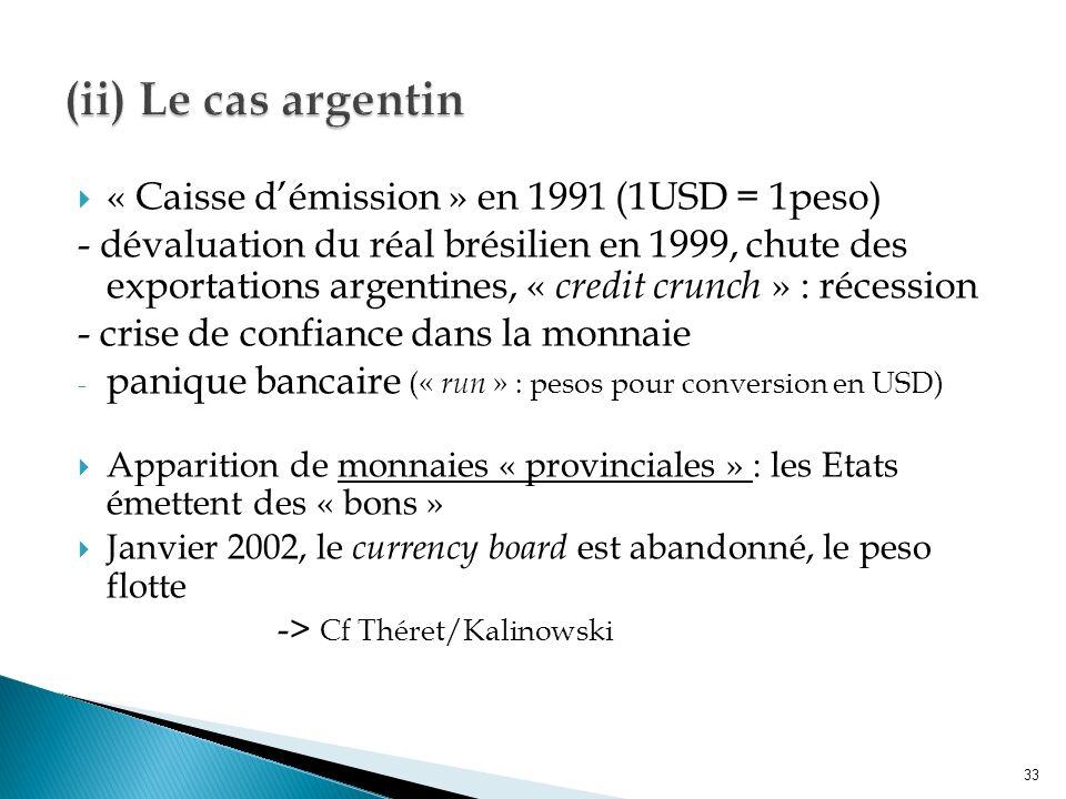 « Caisse démission » en 1991 (1USD = 1peso) - dévaluation du réal brésilien en 1999, chute des exportations argentines, « credit crunch » : récession - crise de confiance dans la monnaie - panique bancaire (« run » : pesos pour conversion en USD) Apparition de monnaies « provinciales » : les Etats émettent des « bons » Janvier 2002, le currency board est abandonné, le peso flotte -> Cf Théret/Kalinowski 33
