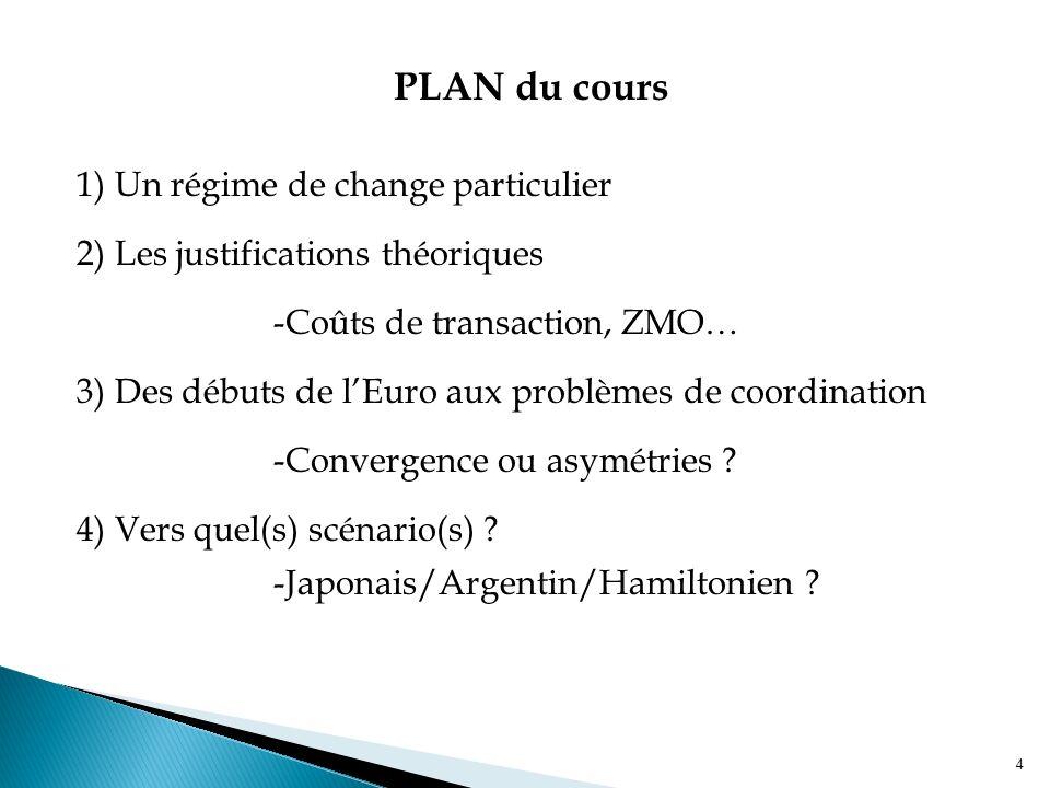 PLAN du cours 1) Un régime de change particulier 2) Les justifications théoriques -Coûts de transaction, ZMO… 3) Des débuts de lEuro aux problèmes de coordination -Convergence ou asymétries .