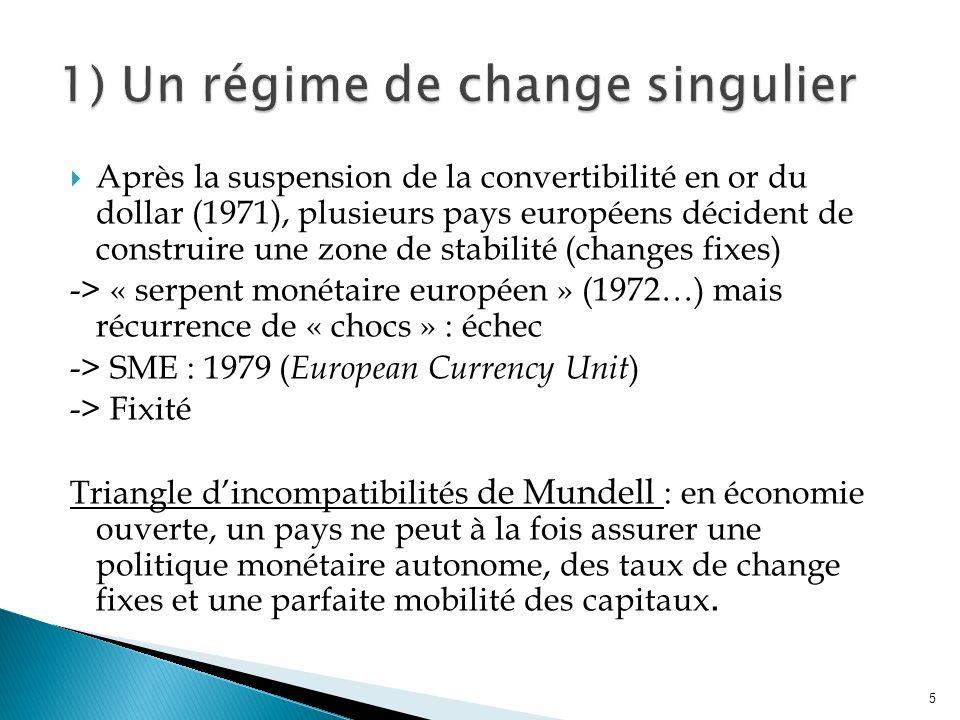 Après la suspension de la convertibilité en or du dollar (1971), plusieurs pays européens décident de construire une zone de stabilité (changes fixes) -> « serpent monétaire européen » (1972…) mais récurrence de « chocs » : échec -> SME : 1979 ( European Currency Unit ) -> Fixité Triangle dincompatibilités de Mundell : en économie ouverte, un pays ne peut à la fois assurer une politique monétaire autonome, des taux de change fixes et une parfaite mobilité des capitaux.