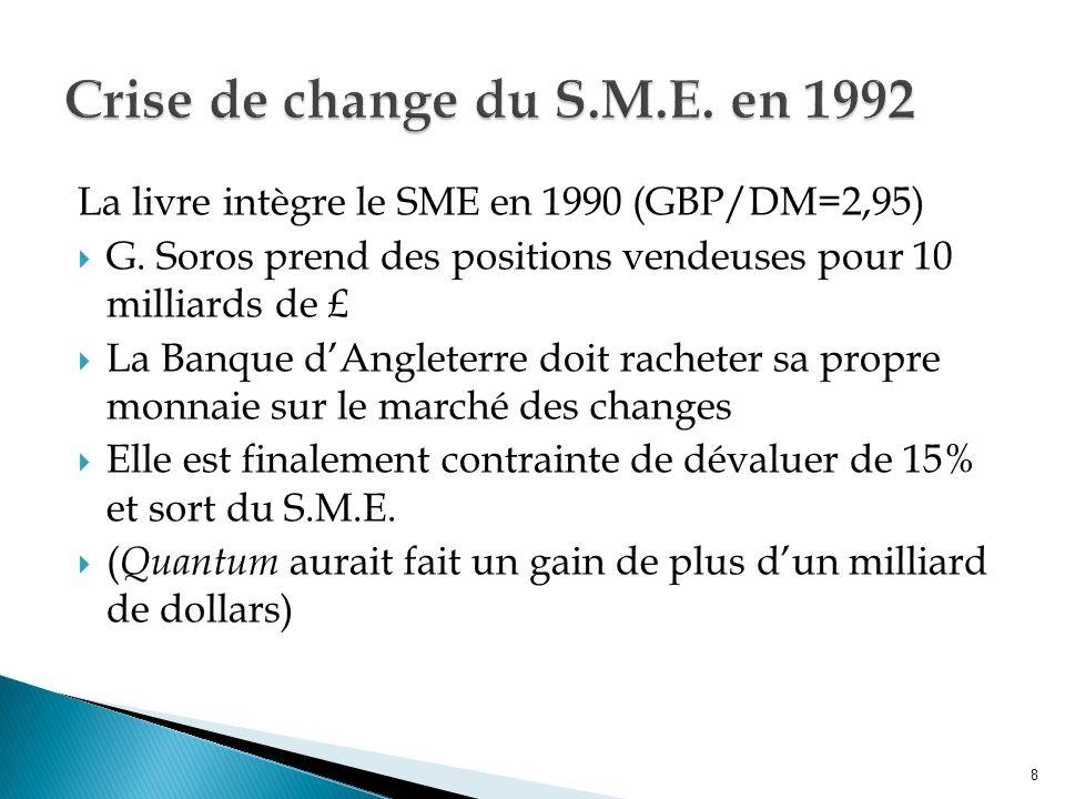 La livre intègre le SME en 1990 (GBP/DM=2,95) G.