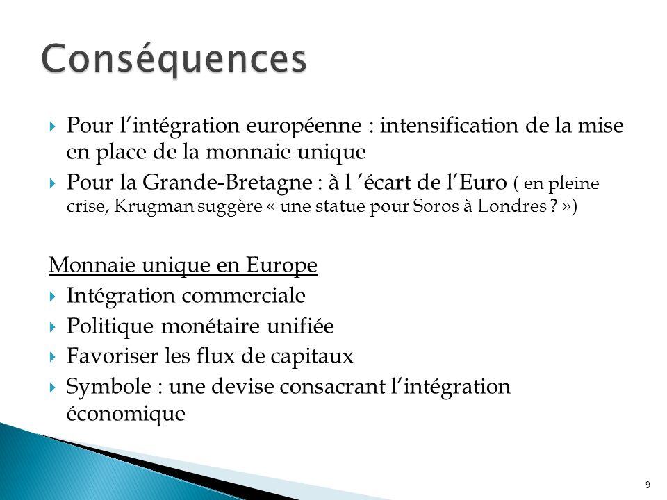 Pour lintégration européenne : intensification de la mise en place de la monnaie unique Pour la Grande-Bretagne : à l écart de lEuro ( en pleine crise, Krugman suggère « une statue pour Soros à Londres .