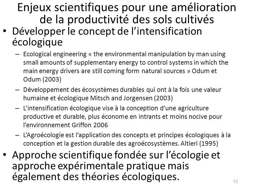 Enjeux scientifiques pour une amélioration de la productivité des sols cultivés Développer le concept de lintensification écologique – Ecological engi