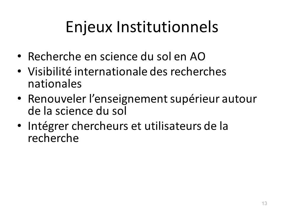 Enjeux Institutionnels Recherche en science du sol en AO Visibilité internationale des recherches nationales Renouveler lenseignement supérieur autour