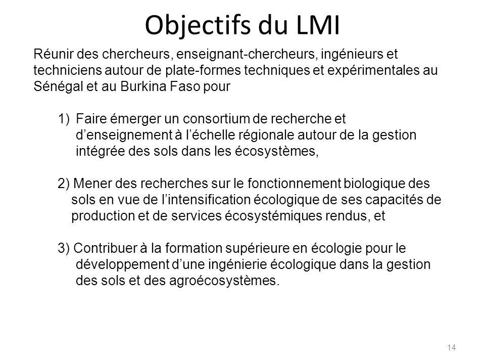 Objectifs du LMI Réunir des chercheurs, enseignant-chercheurs, ingénieurs et techniciens autour de plate-formes techniques et expérimentales au Sénéga