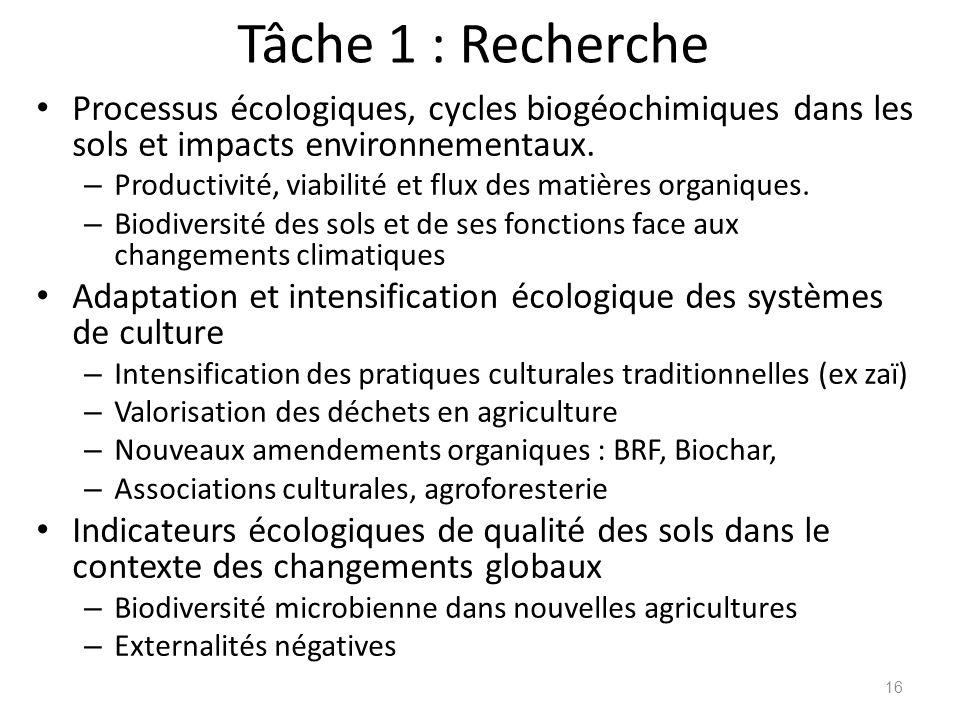 Tâche 1 : Recherche Processus écologiques, cycles biogéochimiques dans les sols et impacts environnementaux. – Productivité, viabilité et flux des mat