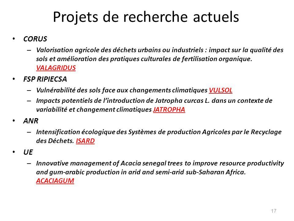Projets de recherche actuels CORUS – Valorisation agricole des déchets urbains ou industriels : impact sur la qualité des sols et amélioration des pra