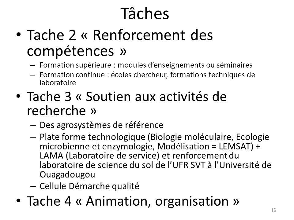 Tâches Tache 2 « Renforcement des compétences » – Formation supérieure : modules denseignements ou séminaires – Formation continue : écoles chercheur,