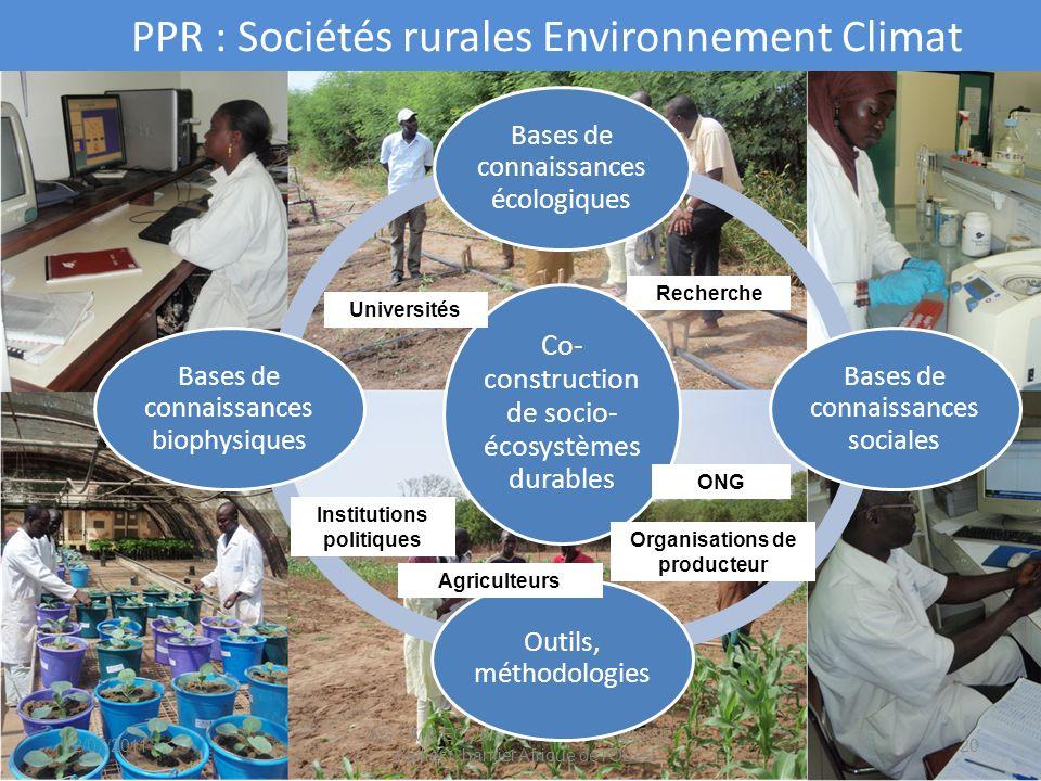 12/07/201120 AG UMR ECO&SOLS 2011 - D MASSE - Atelier Chantier Afrique de l'Ouest Co- construction de socio- écosystèmes durables Bases de connaissanc