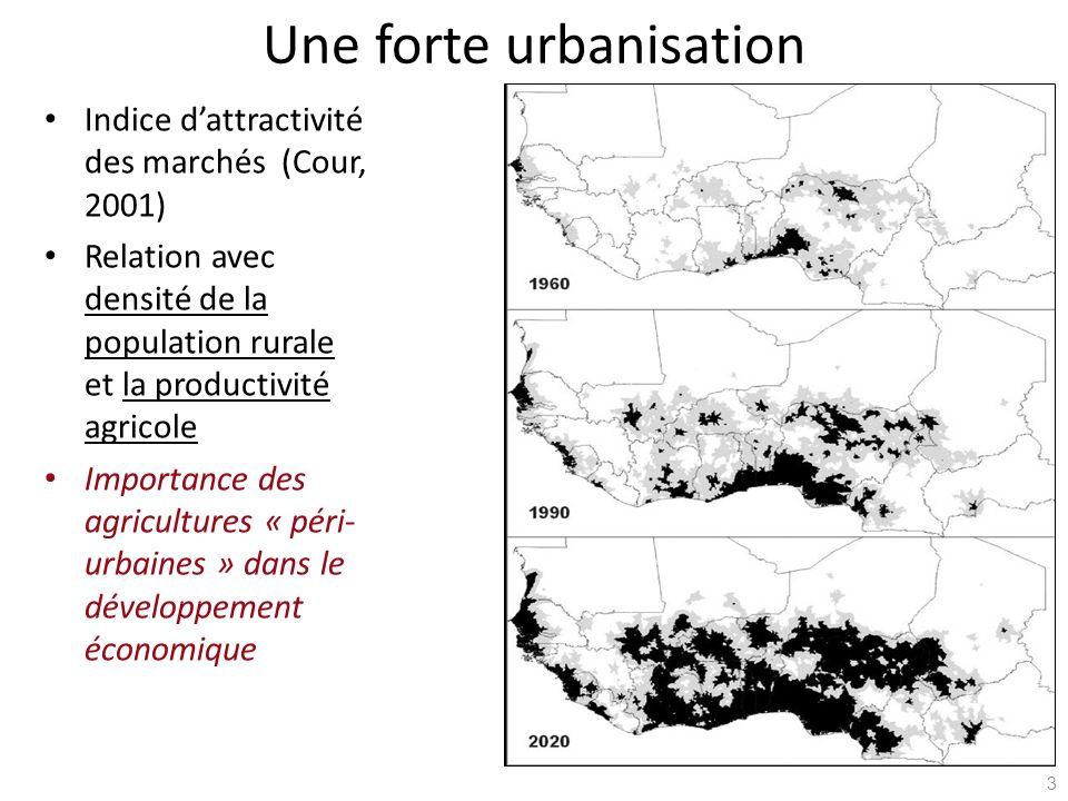 Une forte urbanisation Indice dattractivité des marchés (Cour, 2001) Relation avec densité de la population rurale et la productivité agricole Importa