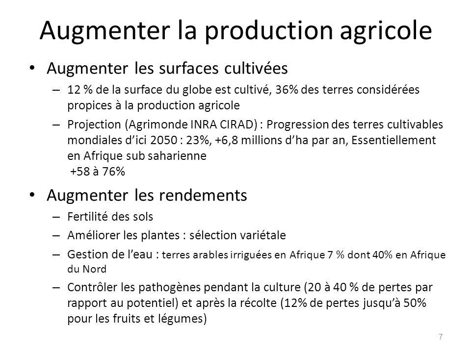 Augmenter la production agricole Augmenter les surfaces cultivées – 12 % de la surface du globe est cultivé, 36% des terres considérées propices à la