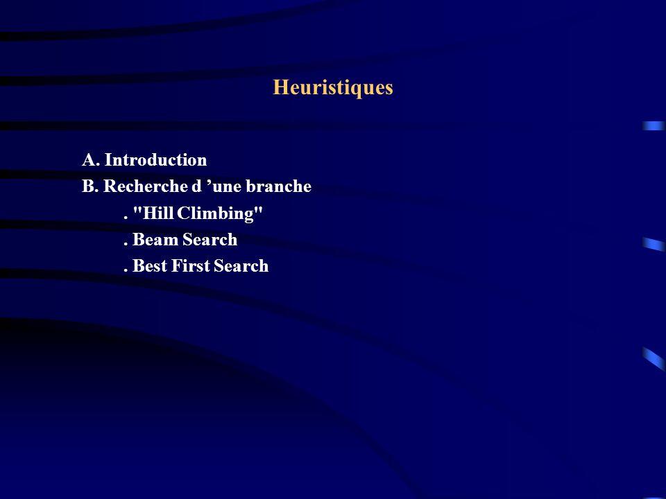 Heuristiques A. Introduction B. Recherche d une branche.