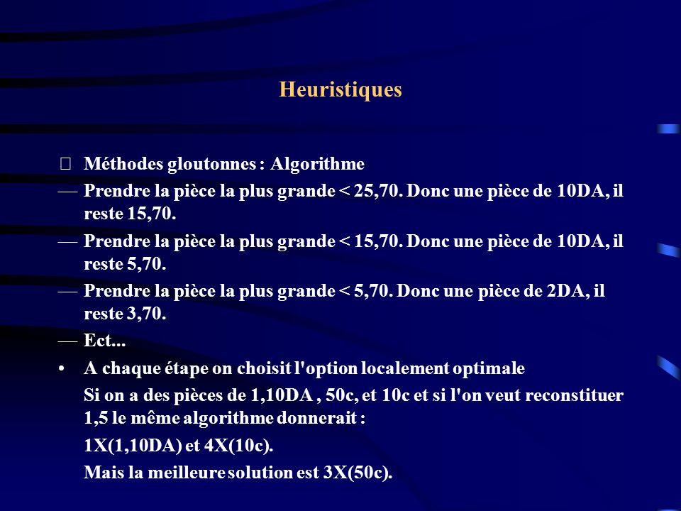 Heuristiques Méthodes gloutonnes : Algorithme Prendre la pièce la plus grande < 25,70. Donc une pièce de 10DA, il reste 15,70. Prendre la pièce la pl
