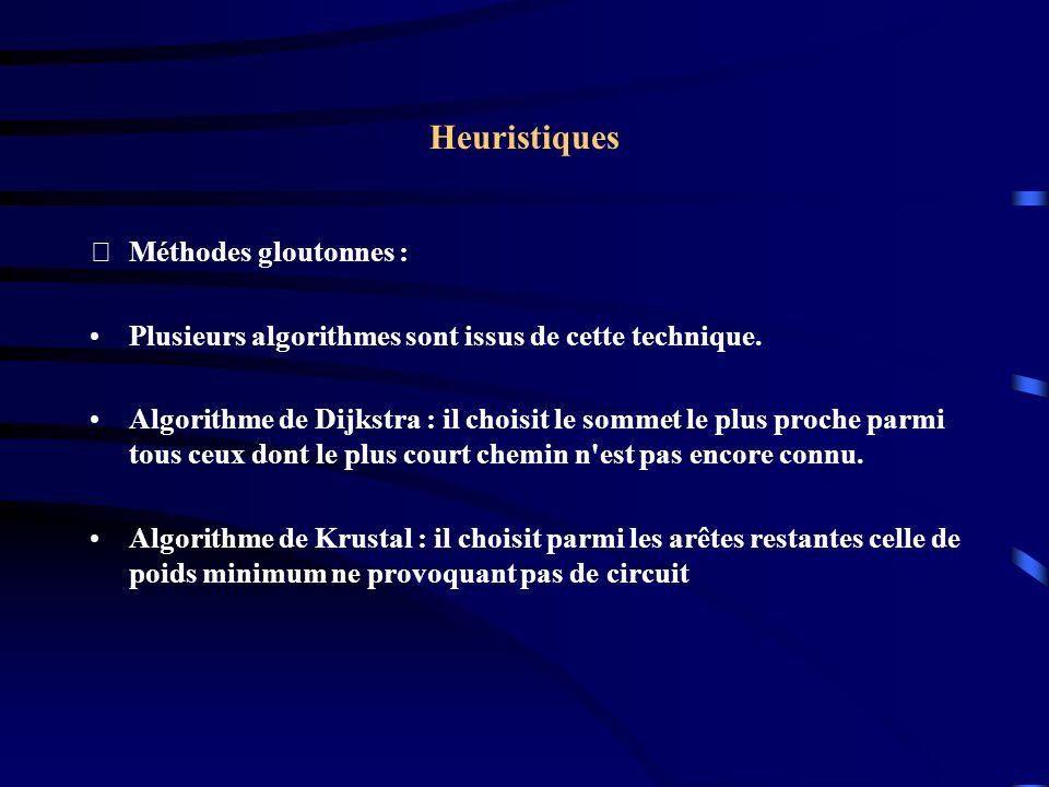 Heuristiques Méthodes gloutonnes : Plusieurs algorithmes sont issus de cette technique. Algorithme de Dijkstra : il choisit le sommet le plus proche