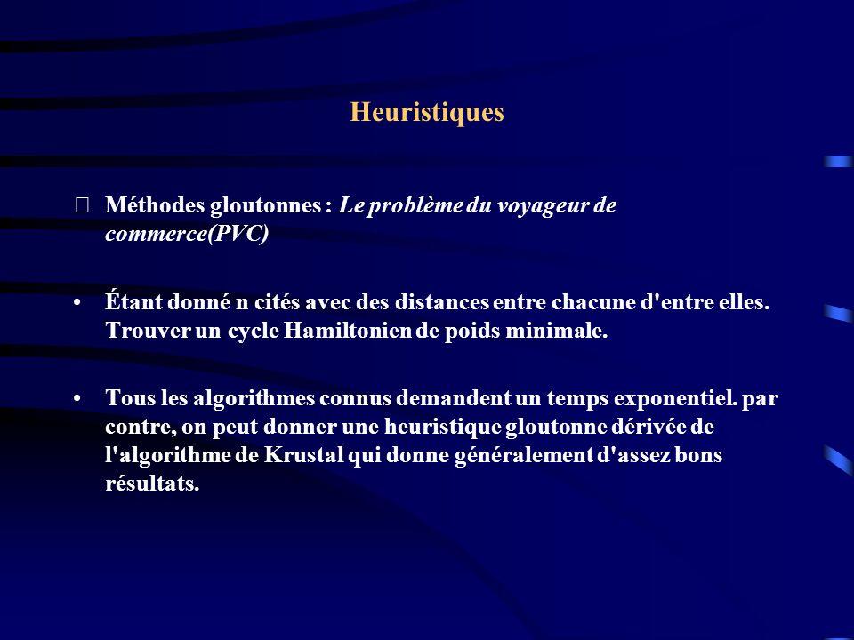 Heuristiques Méthodes gloutonnes : Le problème du voyageur de commerce(PVC) Étant donné n cités avec des distances entre chacune d'entre elles. Trouv